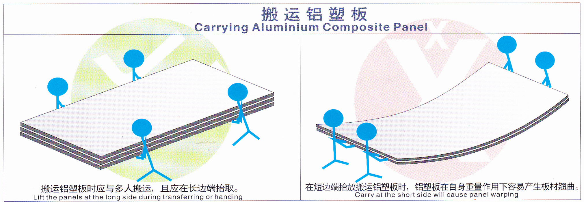 Panel de aluminio compuesto que lleva .jpg