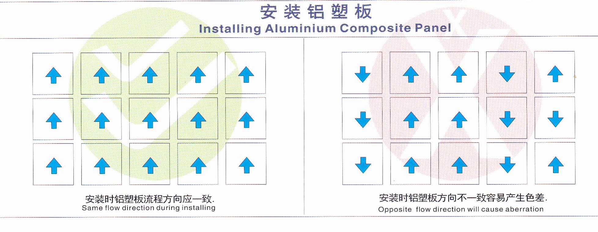 Instalación de aluminio panel.jpg compuesto